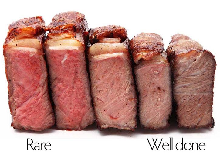 Tips Mengetahui Tingkat Kematangan Steak